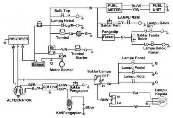 rangkaian kelistrikan astrea grand pecandu motor  rangkaian kelistrikan astrea grand