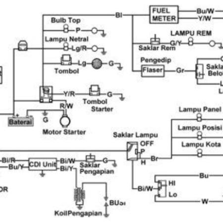 2004 honda civic radio wiring diagram honda wiring diagram honda astrea grand skema kelistrikan honda grand wiring diagram – pecandu motor